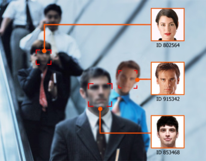 VMS & Face Recognition